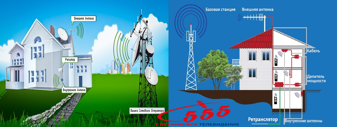 Усиление мобильной связи GSM