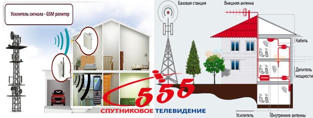 Усиление мобильной связи