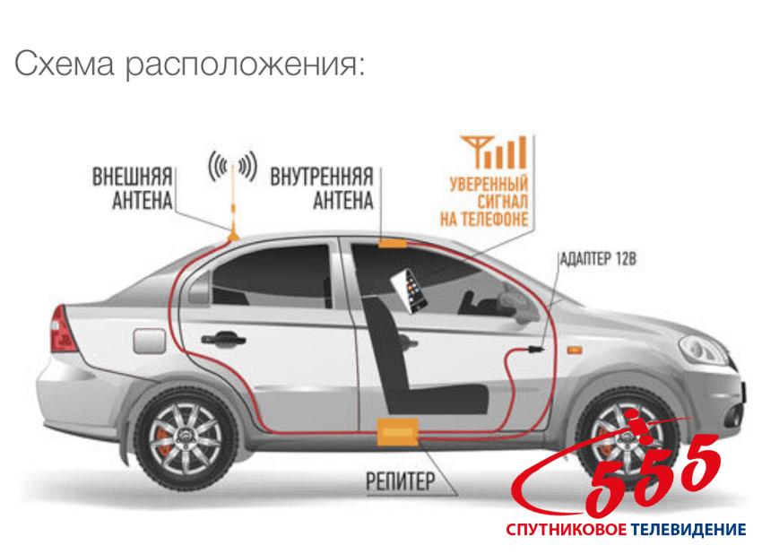 Схема подключения автомобильного репитера